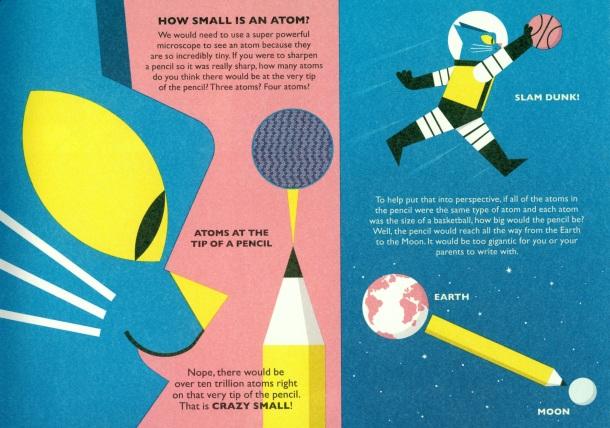 astro atom
