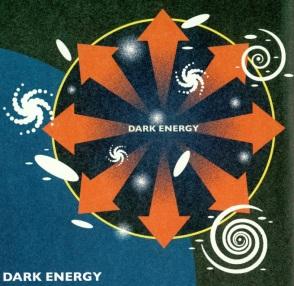 astro dark energy